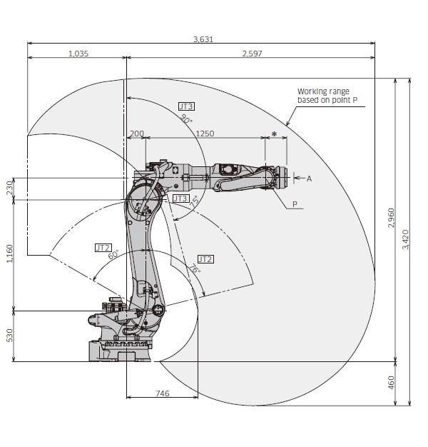 BX165L点焊机器人