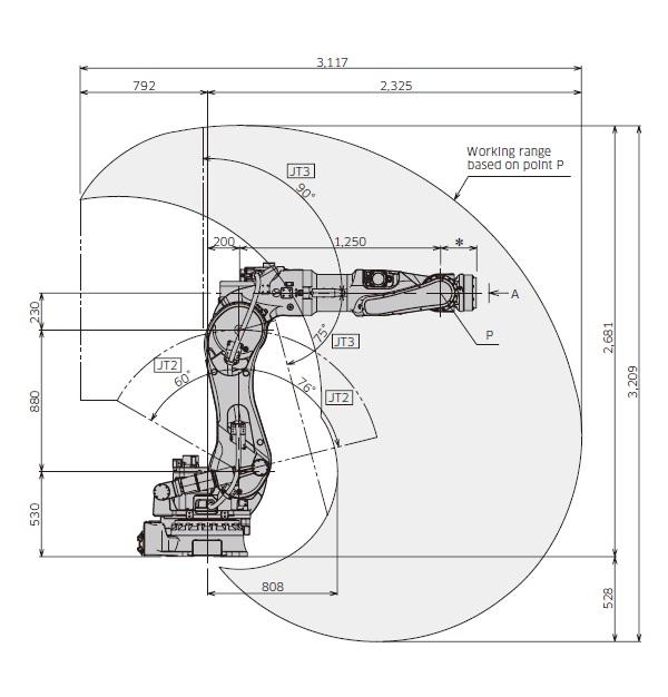 BX165N点焊机器人