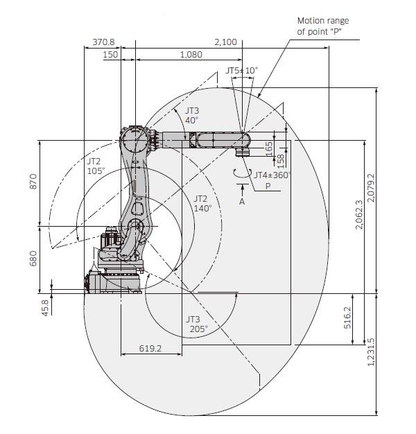 RD080N码垛机器人